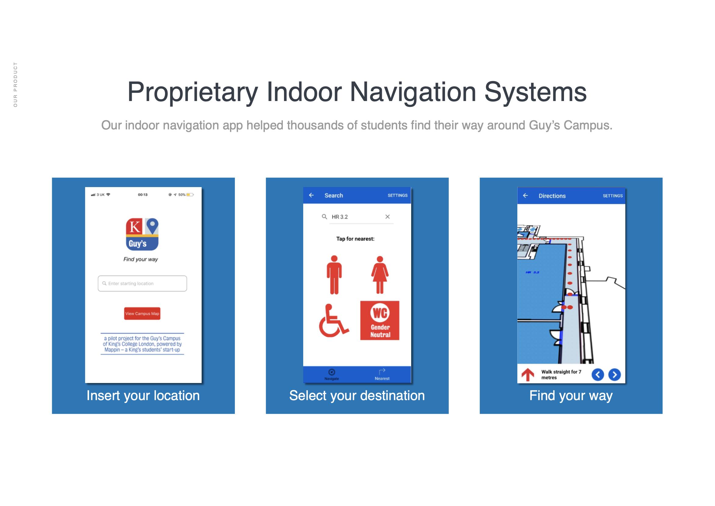 Indoor navigation system